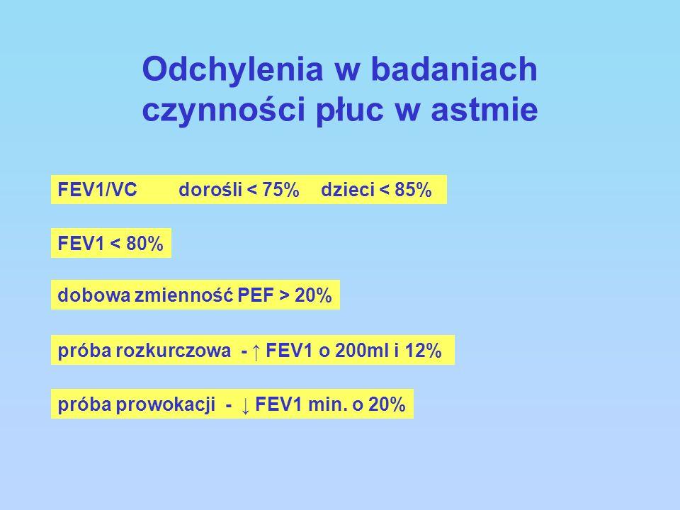 Odchylenia w badaniach czynności płuc w astmie FEV1 < 80% FEV1/VC dorośli < 75% dzieci < 85% dobowa zmienność PEF > 20% próba rozkurczowa - FEV1 o 200