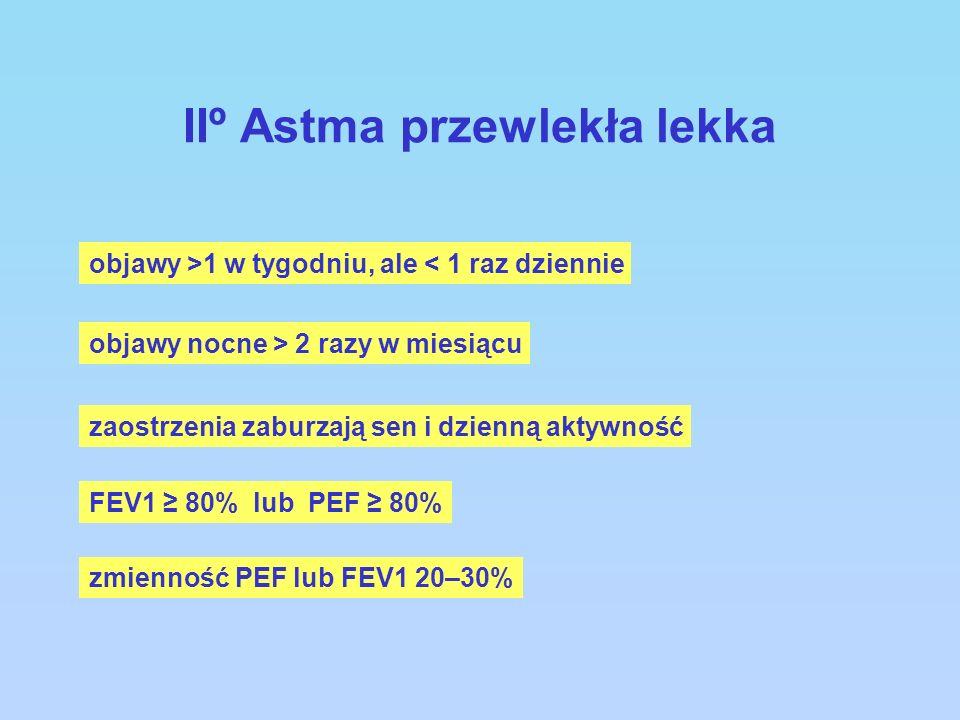 IIº Astma przewlekła lekka objawy >1 w tygodniu, ale < 1 raz dziennie zaostrzenia zaburzają sen i dzienną aktywność objawy nocne > 2 razy w miesiącu F