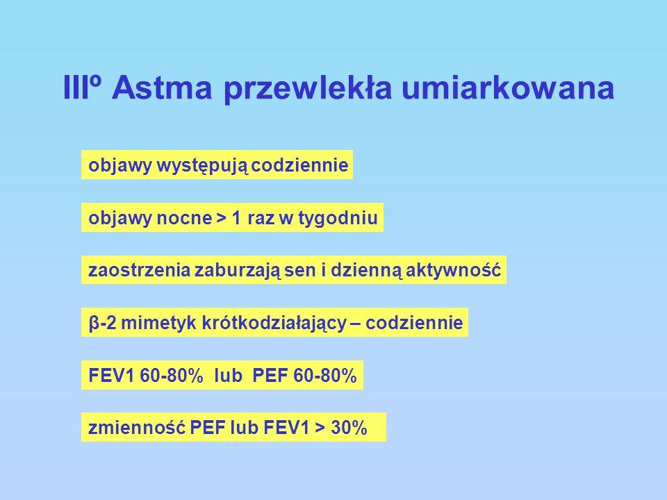 IIIº Astma przewlekła umiarkowana objawy występują codziennie objawy nocne > 1 raz w tygodniu zaostrzenia zaburzają sen i dzienną aktywność β-2 mimety