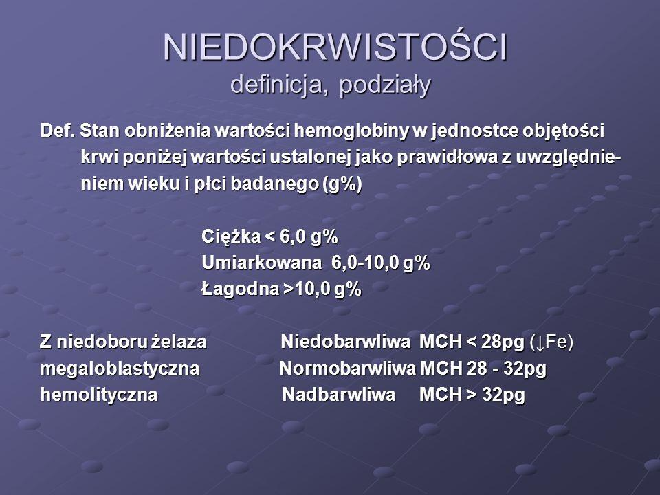 NIEDOKRWISTOŚCI definicja, podziały Sideropeniczna: poziom Fe w surowicy (niedobór żelaza) CZWŻ Ferrytyna w surowicy < 12ug/ml Ferrytyna w surowicy < 12ug/ml Megaloblastyczna: megalocyty w rozmazie, makrocyty (niedobór Folianów) granulocyty z nadmierną segmentacją jądra segmentacją jądra Hemolityczna: retykulocytów haptoglobiny haptoglobiny bil.