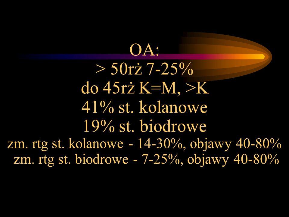 OA: > 50rż 7-25% do 45rż K=M, >K 41% st. kolanowe 19% st. biodrowe zm. rtg st. kolanowe - 14-30%, objawy 40-80% zm. rtg st. biodrowe - 7-25%, objawy 4