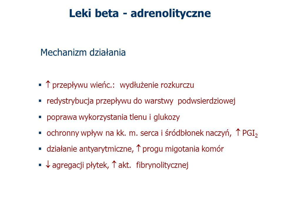Leki beta - adrenolityczne Mechanizm działania przepływu wieńc.: wydłużenie rozkurczu redystrybucja przepływu do warstwy podwsierdziowej poprawa wykor