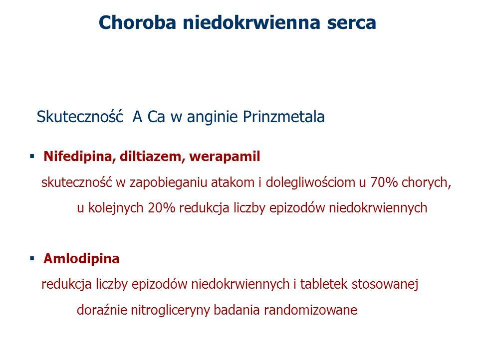 Choroba niedokrwienna serca Skuteczność A Ca w anginie Prinzmetala Nifedipina, diltiazem, werapamil skuteczność w zapobieganiu atakom i dolegliwościom