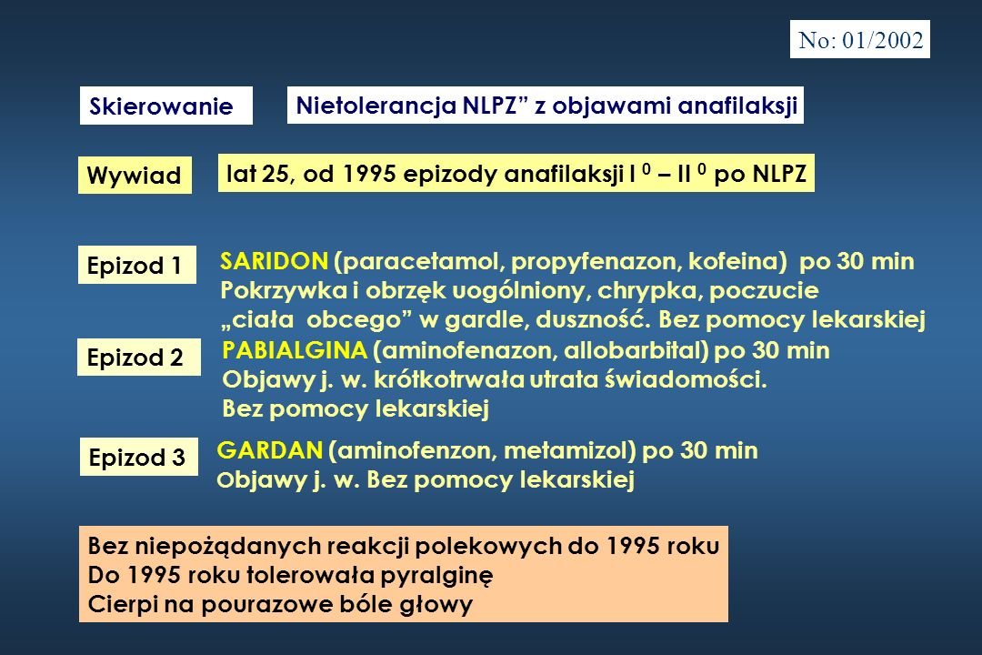 No: 01/2002 Nietolerancja NLPZ z objawami anafilaksji Skierowanie Wywiad lat 25, od 1995 epizody anafilaksji I 0 – II 0 po NLPZ Epizod 1 SARIDON (para