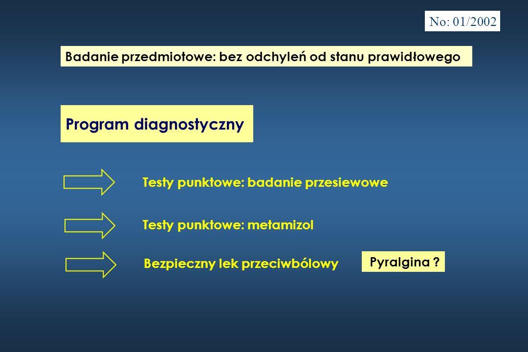 No: 01/2002 Program diagnostyczny Badanie przedmiotowe: bez odchyleń od stanu prawidłowego Testy punktowe: badanie przesiewowe Testy punktowe: metamiz