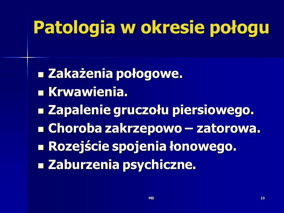 MB10 Patologia w okresie połogu Zakażenia połogowe. Zakażenia połogowe. Krwawienia. Krwawienia. Zapalenie gruczołu piersiowego. Zapalenie gruczołu pie