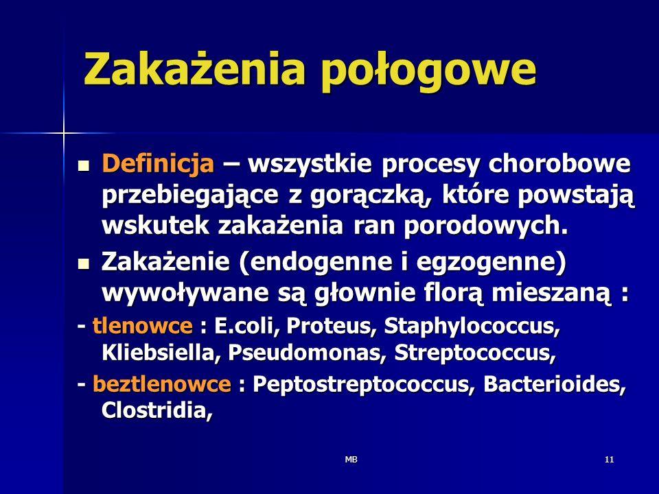 MB11 Zakażenia połogowe Definicja – wszystkie procesy chorobowe przebiegające z gorączką, które powstają wskutek zakażenia ran porodowych. Definicja –