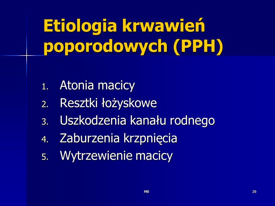 MB20 Etiologia krwawień poporodowych (PPH) 1. Atonia macicy 2. Resztki łożyskowe 3. Uszkodzenia kanału rodnego 4. Zaburzenia krzpnięcia 5. Wytrzewieni