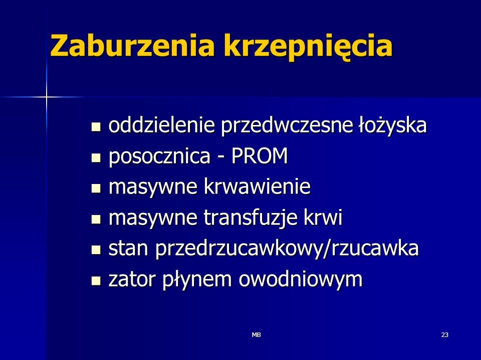 MB23 Zaburzenia krzepnięcia oddzielenie przedwczesne łożyska oddzielenie przedwczesne łożyska posocznica - PROM posocznica - PROM masywne krwawienie m