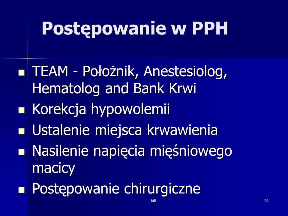 MB28 TEAM - Położnik, Anestesiolog, Hematolog and Bank Krwi TEAM - Położnik, Anestesiolog, Hematolog and Bank Krwi Korekcja hypowolemii Korekcja hypow