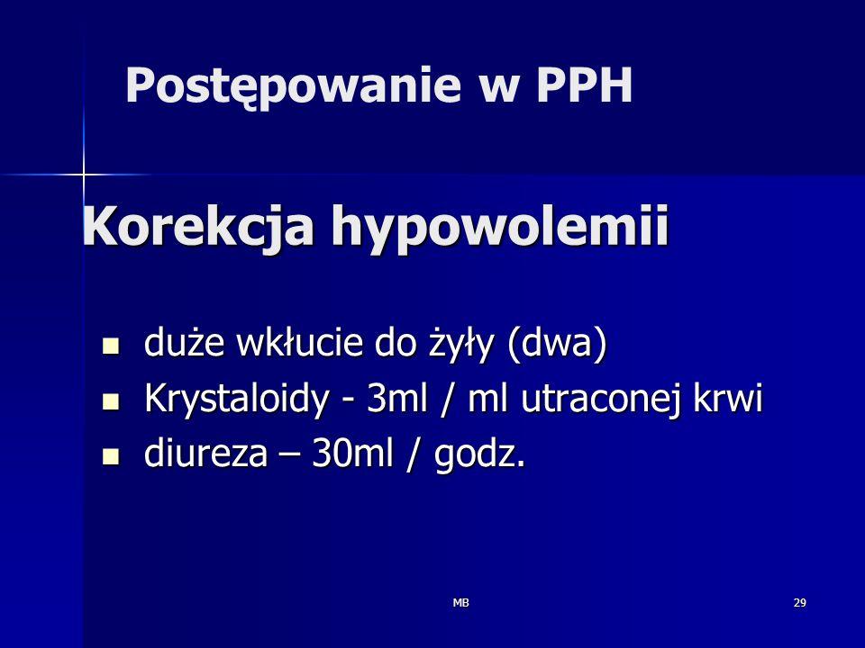 MB29 Korekcja hypowolemii duże wkłucie do żyły (dwa) duże wkłucie do żyły (dwa) Krystaloidy - 3ml / ml utraconej krwi Krystaloidy - 3ml / ml utraconej