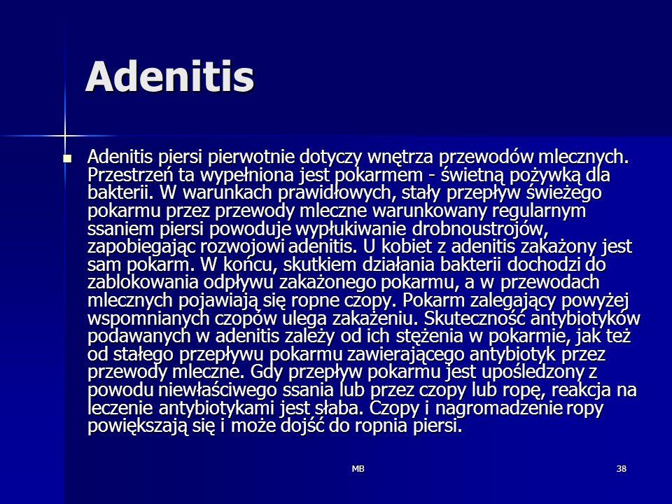 MB38 Adenitis Adenitis piersi pierwotnie dotyczy wnętrza przewodów mlecznych. Przestrzeń ta wypełniona jest pokarmem - świetną pożywką dla bakterii. W