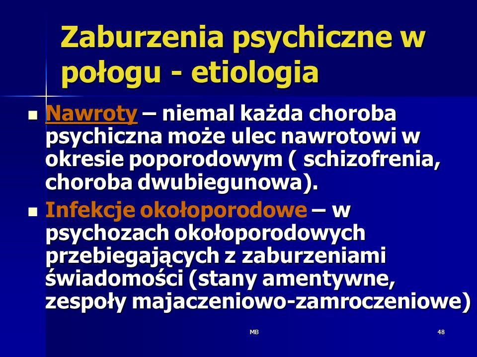 MB48 Zaburzenia psychiczne w połogu - etiologia Nawroty – niemal każda choroba psychiczna może ulec nawrotowi w okresie poporodowym ( schizofrenia, ch