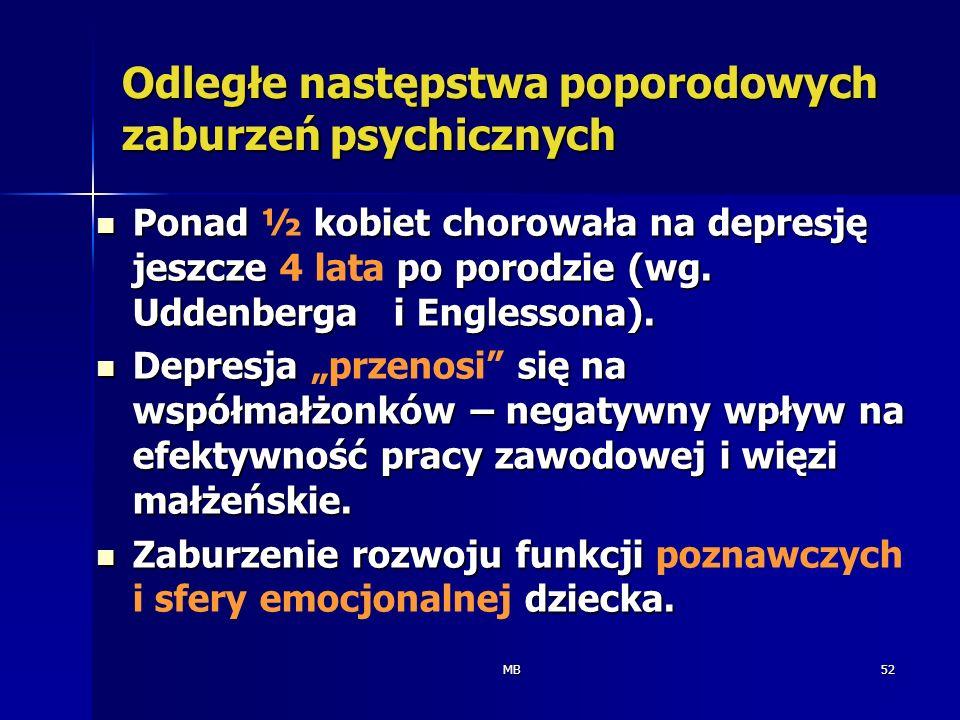 MB52 Odległe następstwa poporodowych zaburzeń psychicznych Ponad kobiet chorowała na depresję jeszcze po porodzie (wg. Uddenberga i Englessona). Ponad