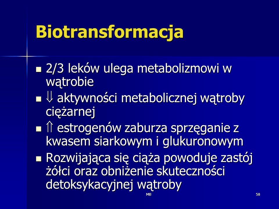 MB58 Biotransformacja 2/3 leków ulega metabolizmowi w wątrobie 2/3 leków ulega metabolizmowi w wątrobie aktywności metabolicznej wątroby ciężarnej akt