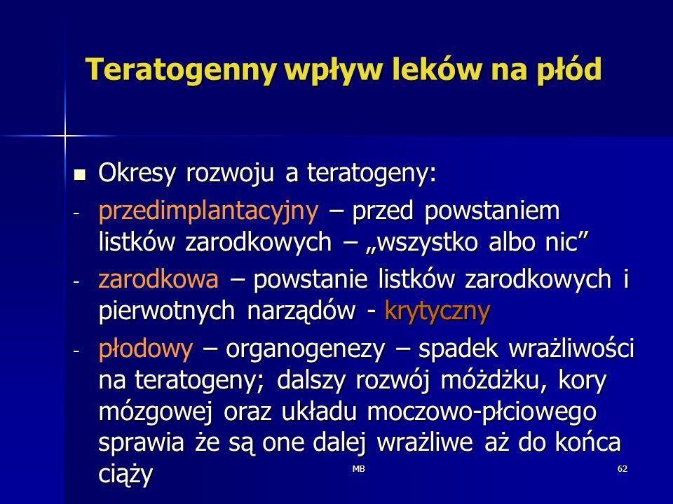 MB62 Teratogenny wpływ leków na płód Okresy rozwoju a teratogeny: Okresy rozwoju a teratogeny: - – przed powstaniem listków zarodkowych – wszystko alb