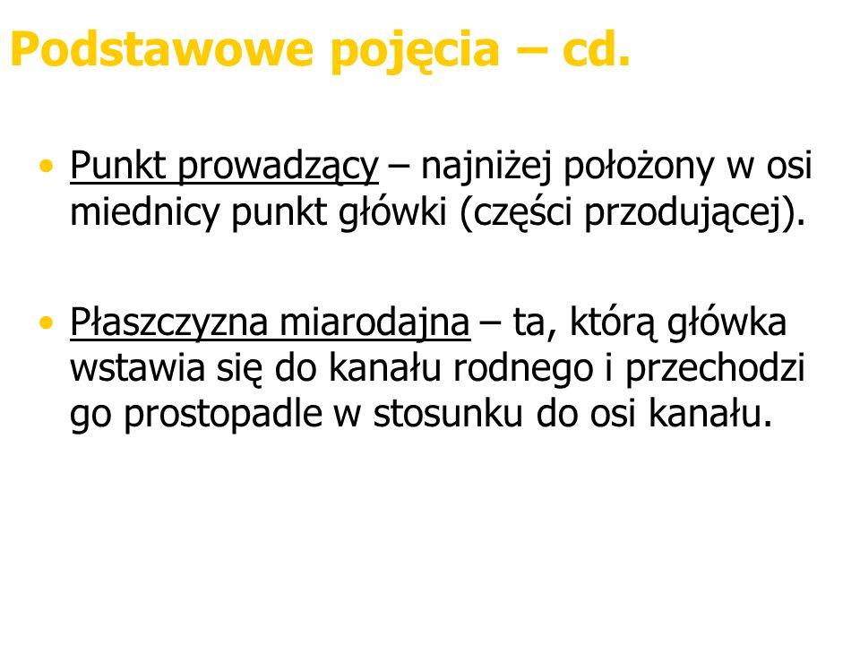 Podstawowe pojęcia – cd. Punkt prowadzący – najniżej położony w osi miednicy punkt główki (części przodującej). Płaszczyzna miarodajna – ta, którą głó
