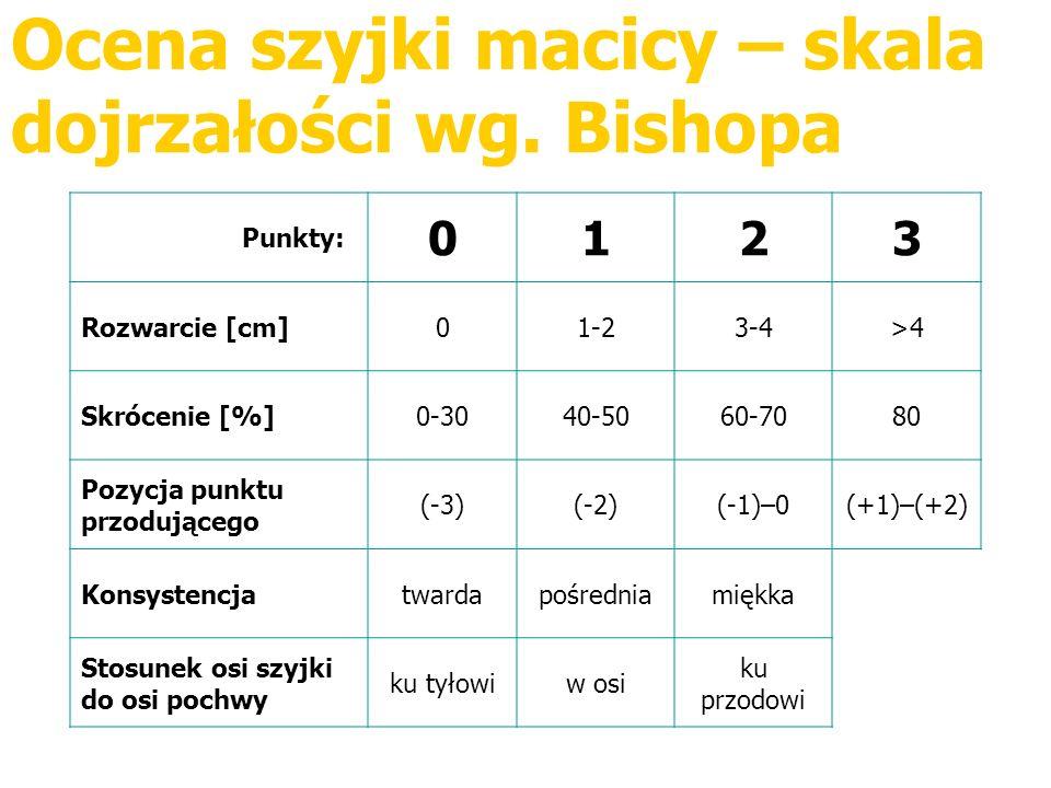 Ocena szyjki macicy – skala dojrzałości wg. Bishopa Punkty: 0123 Rozwarcie [cm]01-23-4>4 Skrócenie [%]0-3040-5060-7080 Pozycja punktu przodującego (-3
