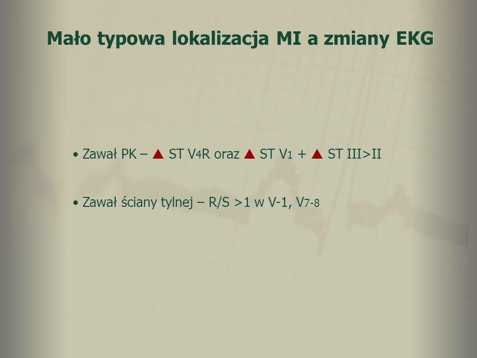 Mało typowa lokalizacja MI a zmiany EKG Zawał PK – ST V 4 R oraz ST V 1 + ST III>II Zawał PK – ST V 4 R oraz ST V 1 + ST III>II Zawał ściany tylnej –
