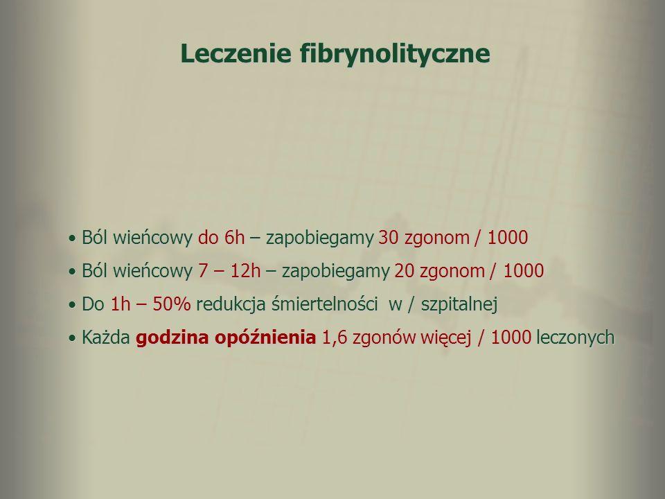 Leczenie fibrynolityczne Ból wieńcowy do 6h – zapobiegamy 30 zgonom / 1000 Ból wieńcowy do 6h – zapobiegamy 30 zgonom / 1000 Ból wieńcowy 7 – 12h – za