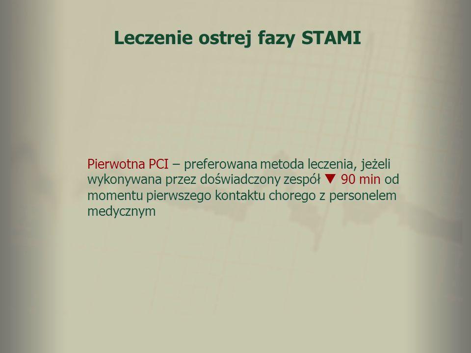 Leczenie ostrej fazy STAMI Pierwotna PCI – preferowana metoda leczenia, jeżeli wykonywana przez doświadczony zespół 90 min od momentu pierwszego konta