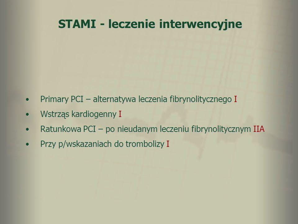 STAMI - leczenie interwencyjne Primary PCI – alternatywa leczenia fibrynolitycznego IPrimary PCI – alternatywa leczenia fibrynolitycznego I Wstrząs ka