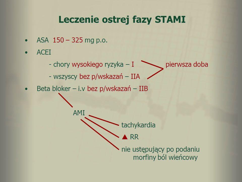 Leczenie ostrej fazy STAMI ASA 150 – 325 mg p.o.ASA 150 – 325 mg p.o. ACEIACEI - chory wysokiego ryzyka – I pierwsza doba - wszyscy bez p/wskazań – II