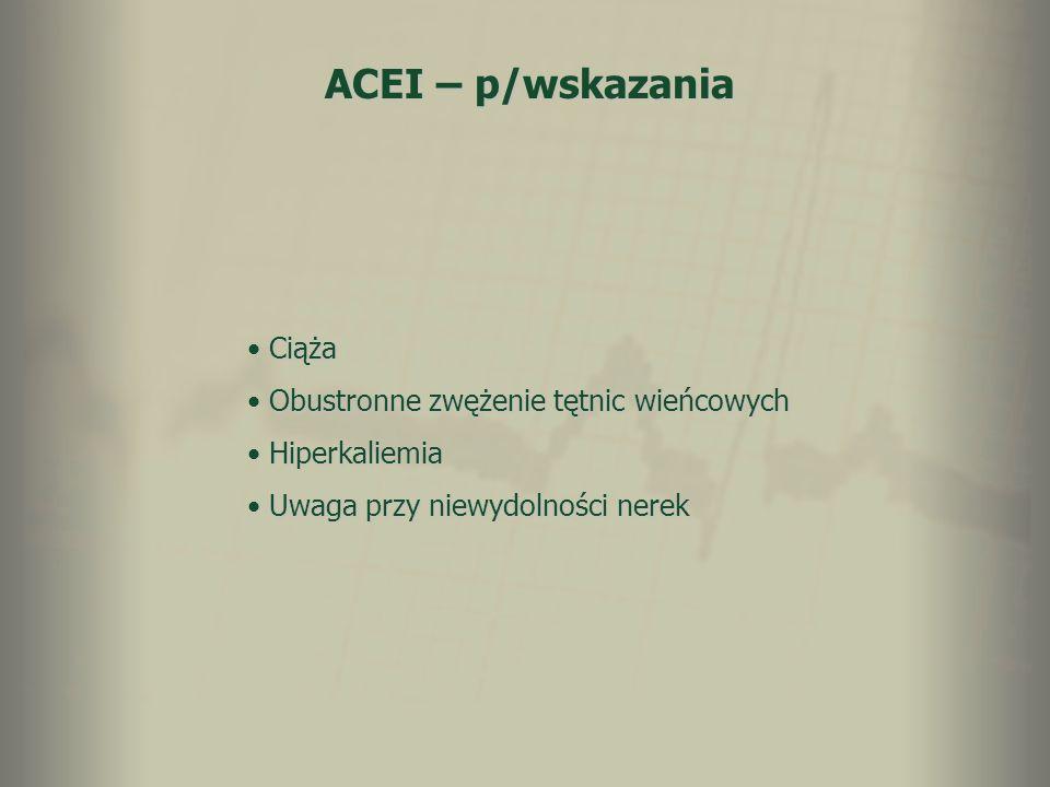 ACEI – p/wskazania Ciąża Ciąża Obustronne zwężenie tętnic wieńcowych Obustronne zwężenie tętnic wieńcowych Hiperkaliemia Hiperkaliemia Uwaga przy niew