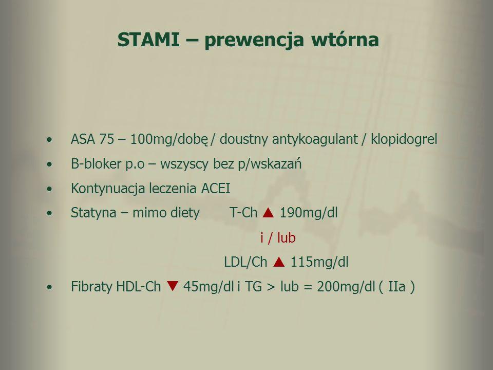 STAMI – prewencja wtórna ASA 75 – 100mg/dobę / doustny antykoagulant / klopidogrelASA 75 – 100mg/dobę / doustny antykoagulant / klopidogrel B-bloker p