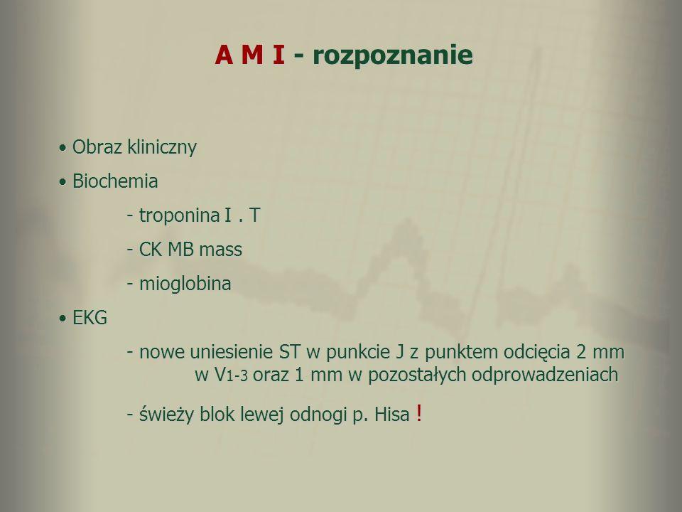 A M I - rozpoznanie Obraz kliniczny Obraz kliniczny Biochemia Biochemia - troponina I. T - CK MB mass - mioglobina EKG EKG - nowe uniesienie ST w punk
