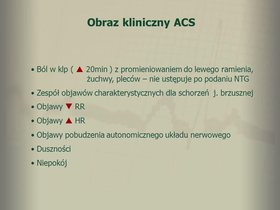 Obraz kliniczny ACS Ból w klp ( 20min ) z promieniowaniem do lewego ramienia, żuchwy, pleców – nie ustępuje po podaniu NTG Ból w klp ( 20min ) z promi