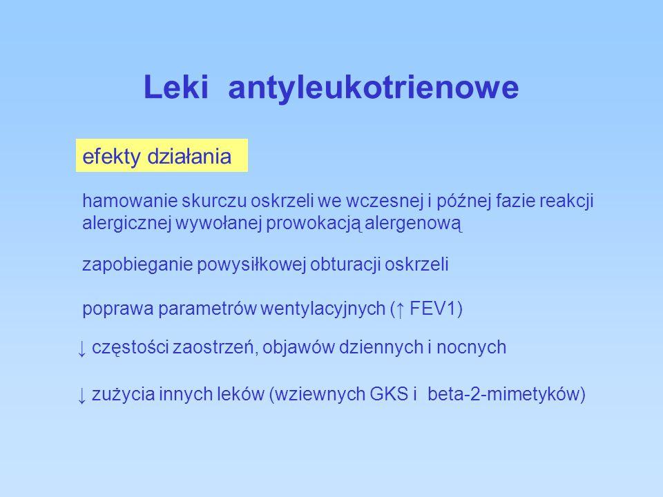 Leki antyleukotrienowe efekty działania hamowanie skurczu oskrzeli we wczesnej i późnej fazie reakcji alergicznej wywołanej prowokacją alergenową zapobieganie powysiłkowej obturacji oskrzeli poprawa parametrów wentylacyjnych ( FEV1) częstości zaostrzeń, objawów dziennych i nocnych zużycia innych leków (wziewnych GKS i beta-2-mimetyków)