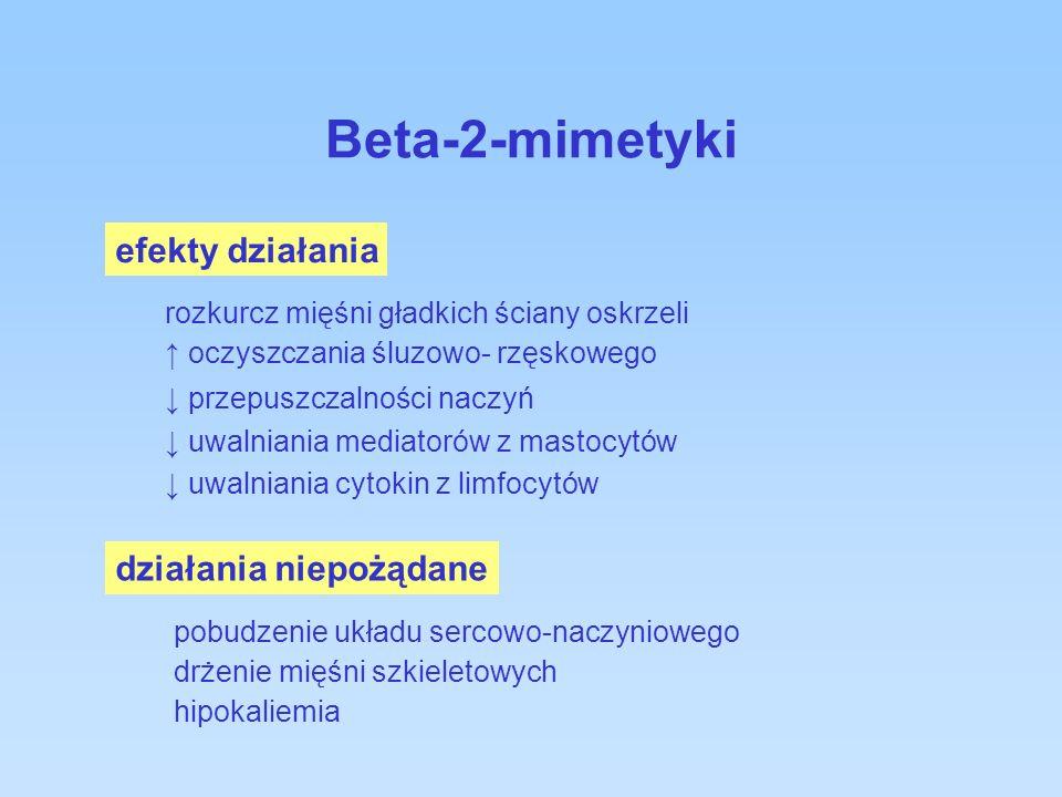 Beta-2-mimetyki rozkurcz mięśni gładkich ściany oskrzeli oczyszczania śluzowo- rzęskowego przepuszczalności naczyń uwalniania mediatorów z mastocytów uwalniania cytokin z limfocytów pobudzenie układu sercowo-naczyniowego drżenie mięśni szkieletowych hipokaliemia działania niepożądane efekty działania