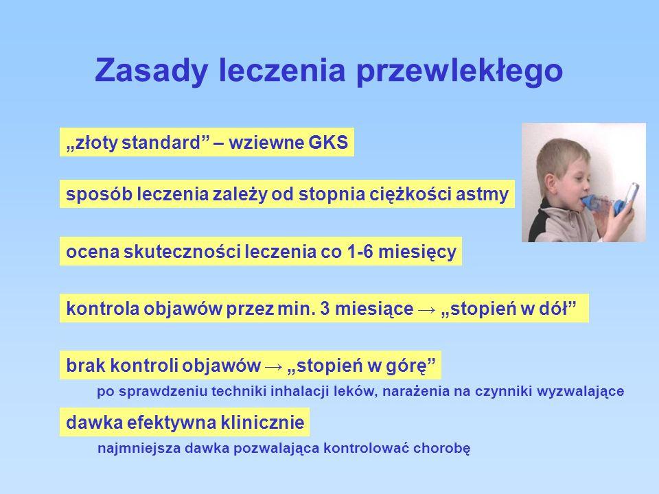 Zasady leczenia przewlekłego złoty standard – wziewne GKS sposób leczenia zależy od stopnia ciężkości astmy ocena skuteczności leczenia co 1-6 miesięcy kontrola objawów przez min.