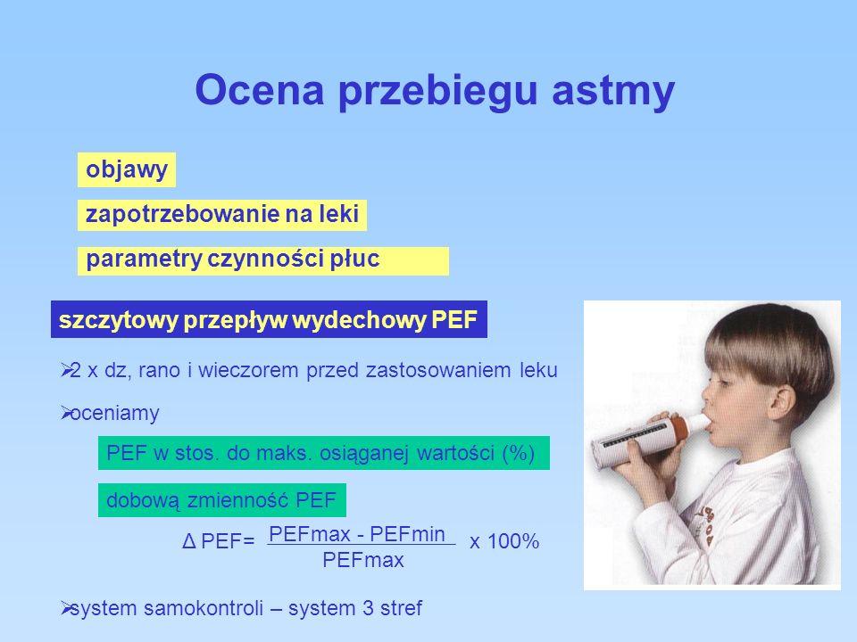 Ocena przebiegu astmy objawy zapotrzebowanie na leki parametry czynności płuc szczytowy przepływ wydechowy PEF 2 x dz, rano i wieczorem przed zastosowaniem leku oceniamy PEF w stos.