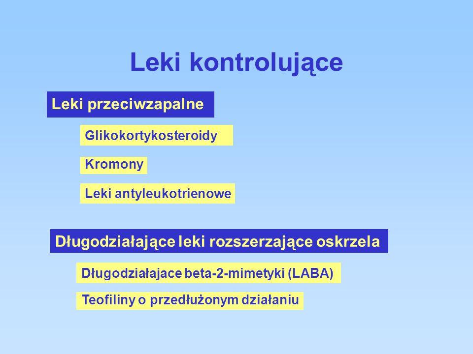 Leki kontrolujące Leki przeciwzapalne Długodziałajace beta-2-mimetyki (LABA) Długodziałające leki rozszerzające oskrzela Leki antyleukotrienowe Kromony Glikokortykosteroidy Teofiliny o przedłużonym działaniu