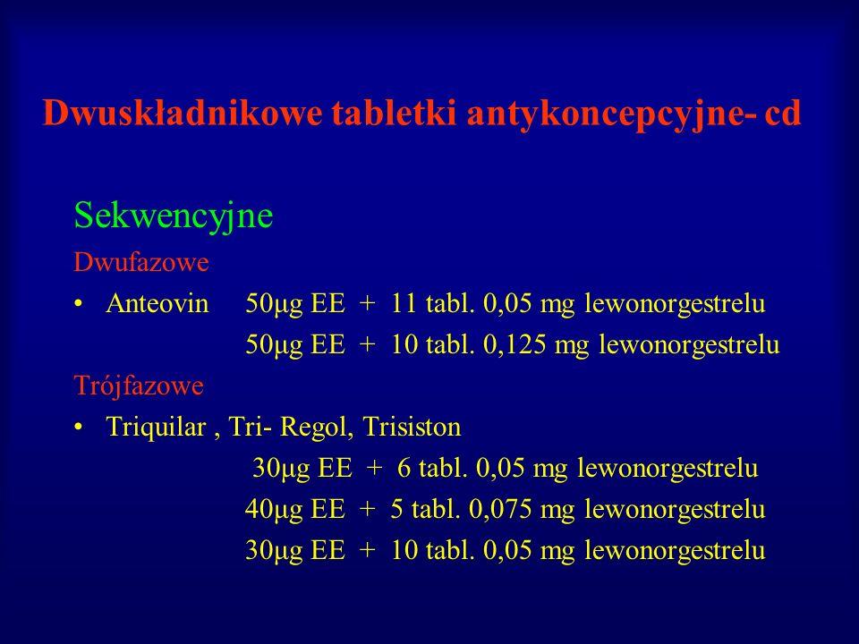 Dwuskładnikowe tabletki antykoncepcyjne- cd Sekwencyjne Dwufazowe Anteovin50μg EE + 11 tabl. 0,05 mg lewonorgestrelu 50μg EE + 10 tabl. 0,125 mg lewon