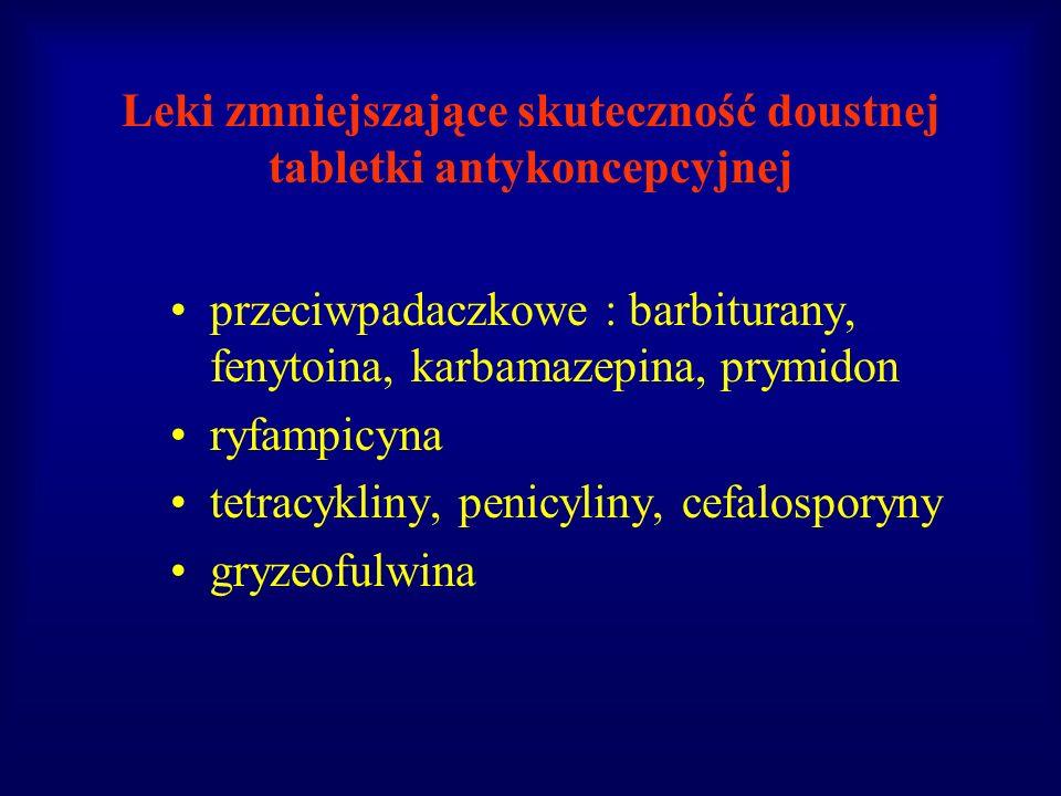 Leki zmniejszające skuteczność doustnej tabletki antykoncepcyjnej przeciwpadaczkowe : barbiturany, fenytoina, karbamazepina, prymidon ryfampicyna tetr