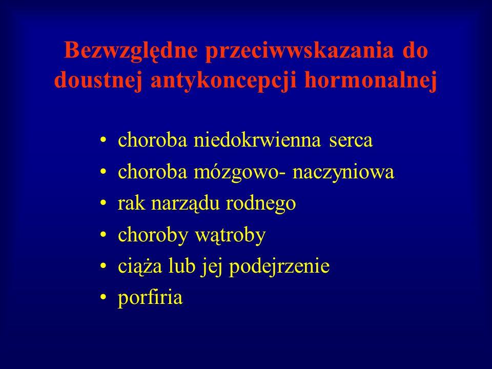 Bezwzględne przeciwwskazania do doustnej antykoncepcji hormonalnej choroba niedokrwienna serca choroba mózgowo- naczyniowa rak narządu rodnego choroby