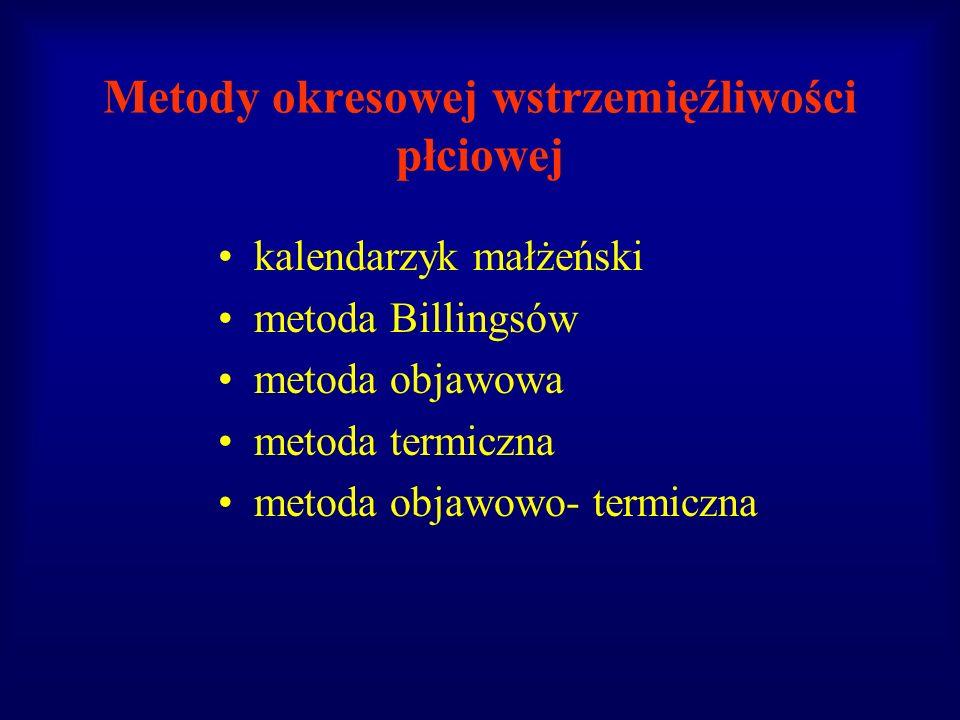 Metody okresowej wstrzemięźliwości płciowej kalendarzyk małżeński metoda Billingsów metoda objawowa metoda termiczna metoda objawowo- termiczna
