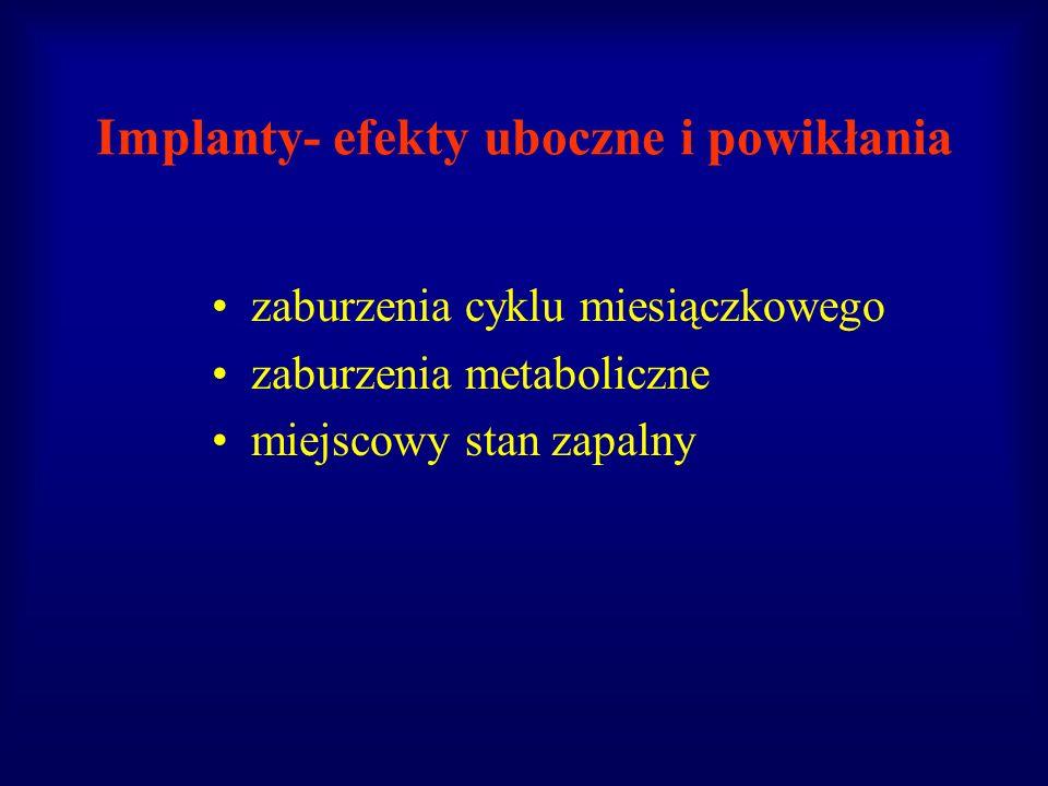 Implanty- efekty uboczne i powikłania zaburzenia cyklu miesiączkowego zaburzenia metaboliczne miejscowy stan zapalny
