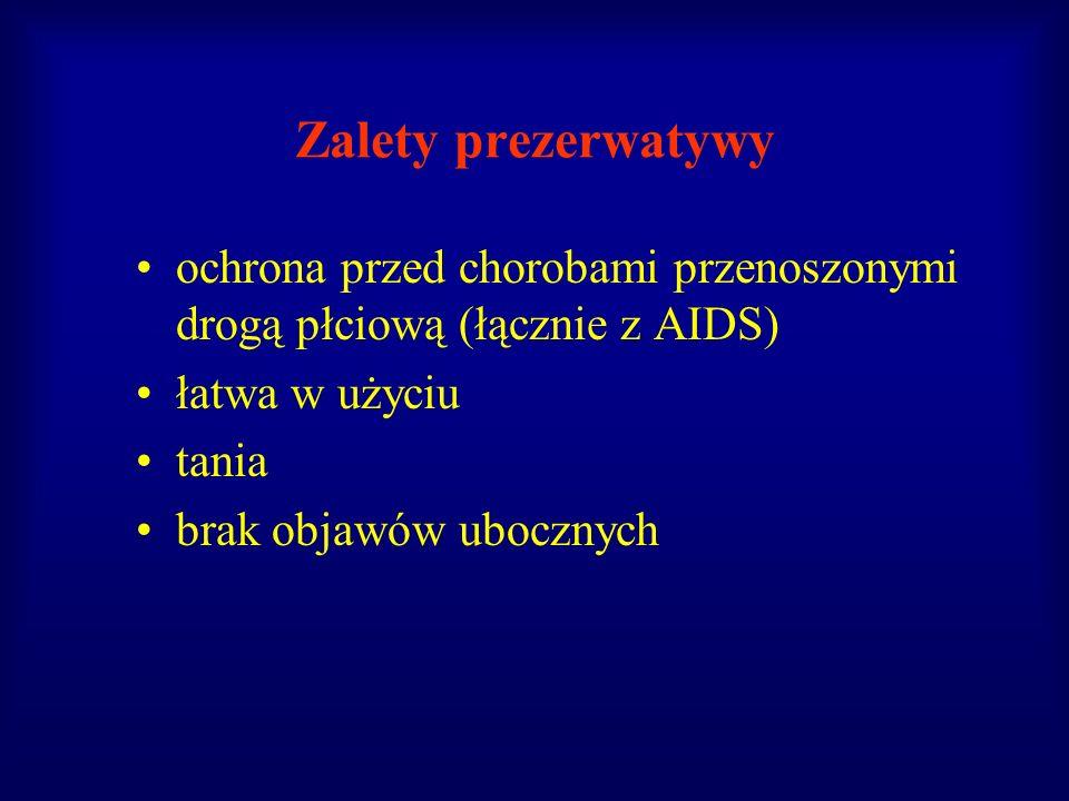 Antykoncepcja postkoitalna Do 1 godziny: Postinor- lewonorgestrel 0,75 mg p.o.