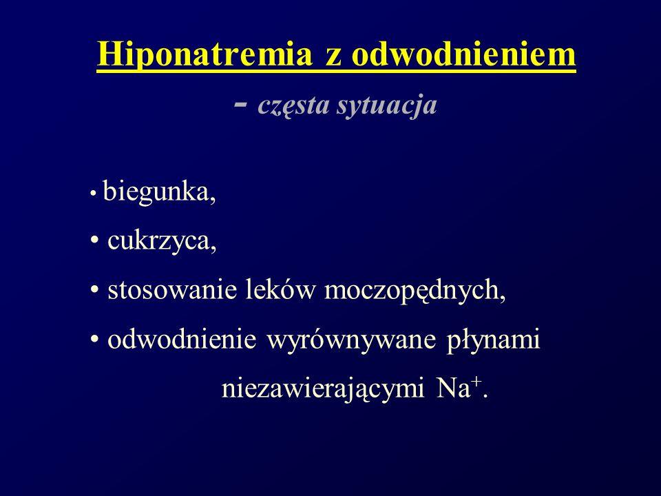 Hiponatremia z odwodnieniem - częsta sytuacja biegunka, cukrzyca, stosowanie leków moczopędnych, odwodnienie wyrównywane płynami niezawierającymi Na +