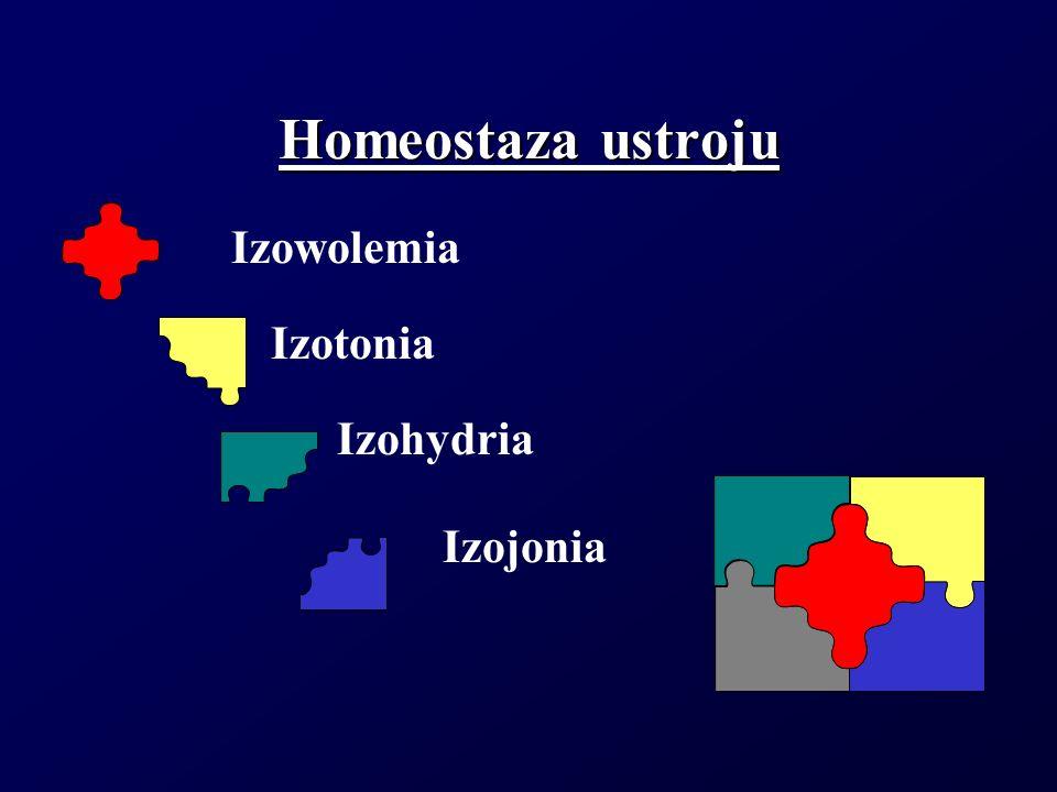 Hipernatremia z odwodnieniem c.d.Moczówka prosta ( ADH) m.in.