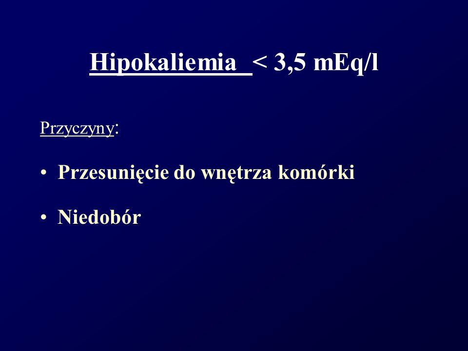 Hipokaliemia < 3,5 mEq/l Przyczyny : Przesunięcie do wnętrza komórki Niedobór