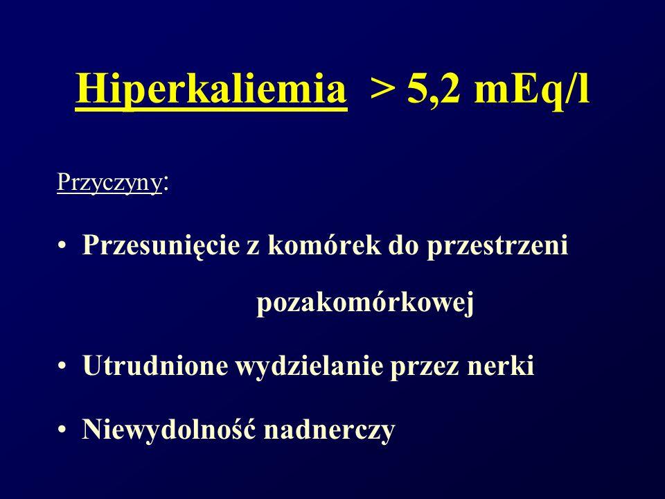 Hiperkaliemia > 5,2 mEq/l Przyczyny : Przesunięcie z komórek do przestrzeni pozakomórkowej Utrudnione wydzielanie przez nerki Niewydolność nadnerczy