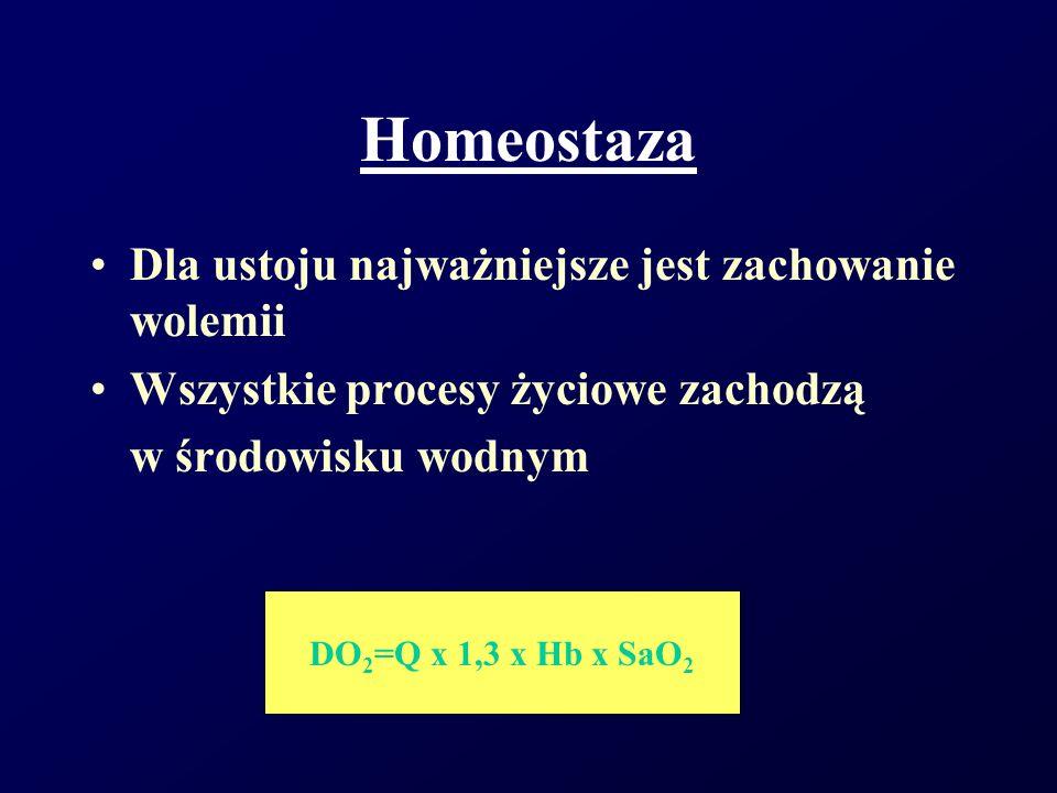 Homeostaza Dla ustoju najważniejsze jest zachowanie wolemii Wszystkie procesy życiowe zachodzą w środowisku wodnym DO 2 =Q x 1,3 x Hb x SaO 2