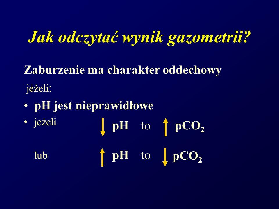 L Jak odczytać wynik gazometrii? Zaburzenie ma charakter oddechowy jeżeli : pH jest nieprawidłowe jeżeli lub pH topCO 2 pH to pCO 2