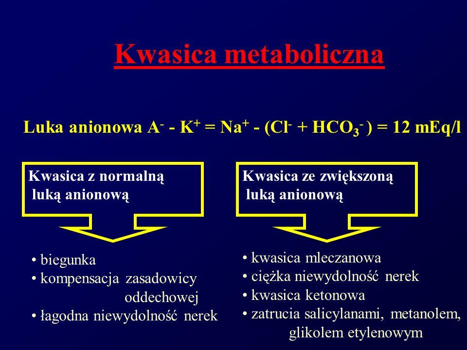 Kwasica metaboliczna Luka anionowa A - - K + = Na + - (Cl - + HCO 3 - ) = 12 mEq/l Kwasica z normalną luką anionową Kwasica ze zwiększoną luką anionow