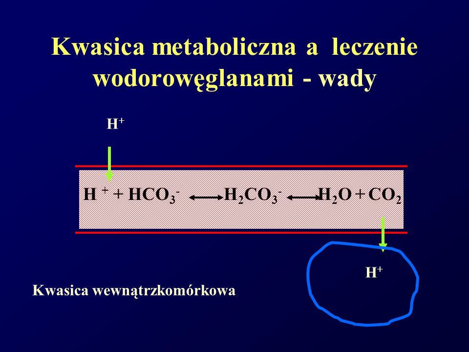 Kwasica metaboliczna a leczenie wodorowęglanami - wady H+H+ H+H+ H + + HCO 3 - H 2 CO 3 - H 2 O + CO 2 Kwasica wewnątrzkomórkowa